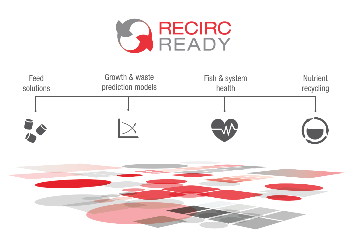 RecircReady graphic